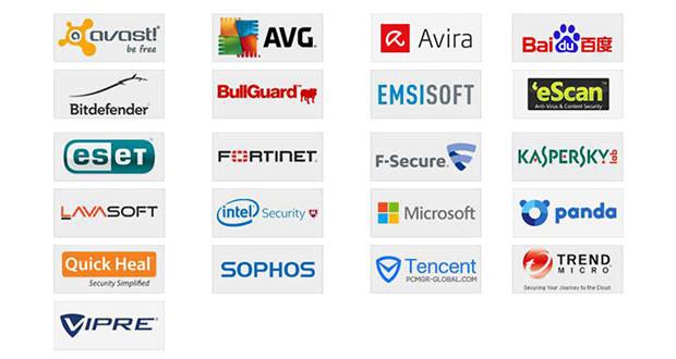 Overzicht van virusscanners
