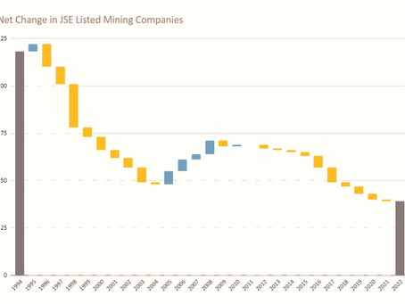 Where have all the JSE listed mining companies gone?