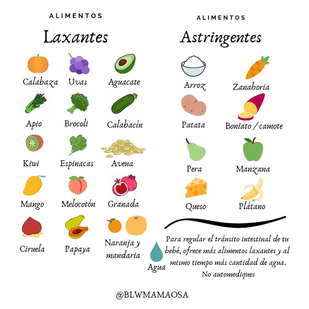 Alimentos que estrinen para bebes