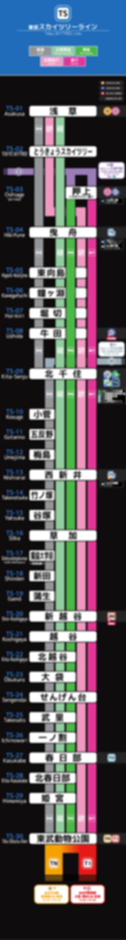 東武スカイツリーライン4_2020-06-07.png