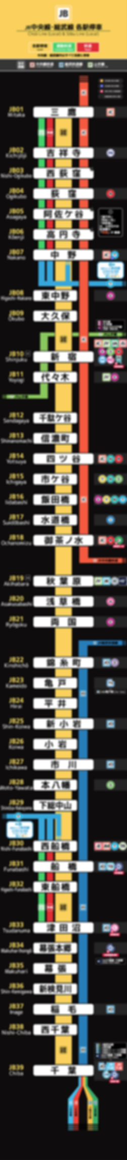 JR中央総武線各駅停車2_2020-03-01.png