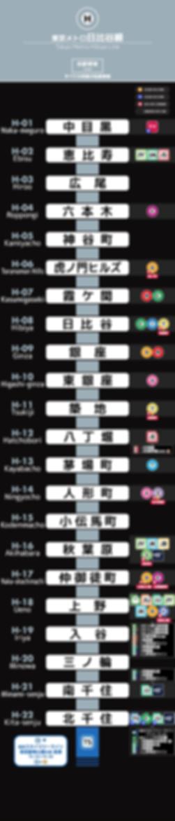 東京メトロ日比谷線3_2020-06-07.png