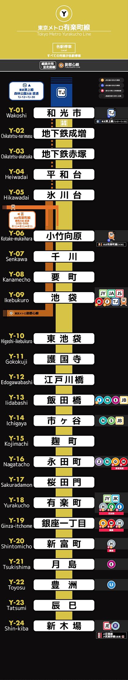東京メトロ有楽町線_20210307.png