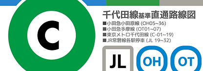千代田線基準直通路線図ロゴ.png