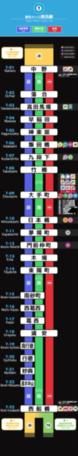 東京メトロ東西線_2019-05-26.png