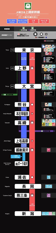 上越新幹線_181114.png