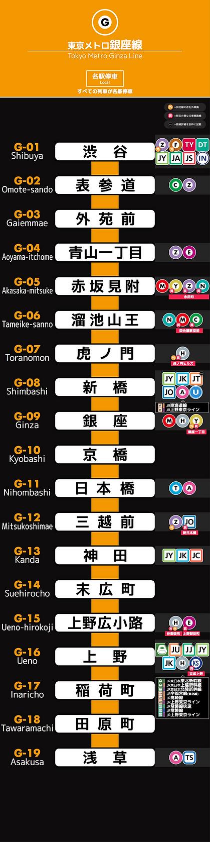 東京メトロ銀座線_20210307.png