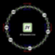 山手線環状図