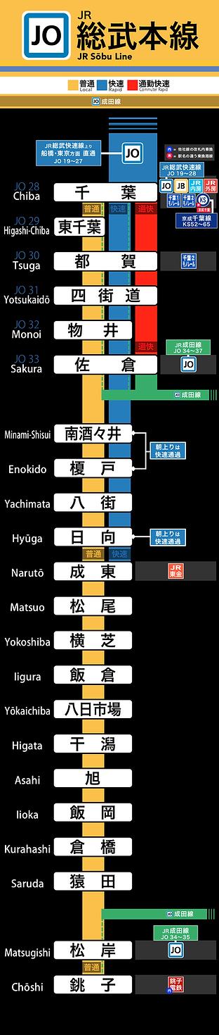 JR総武本線 220181008.png