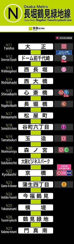 長堀鶴見緑地線 220181009.png