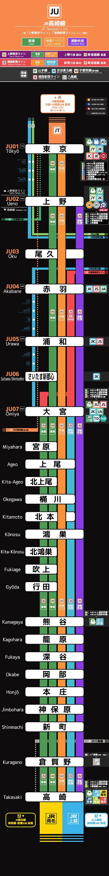 JR高崎線_2019-10-09.png