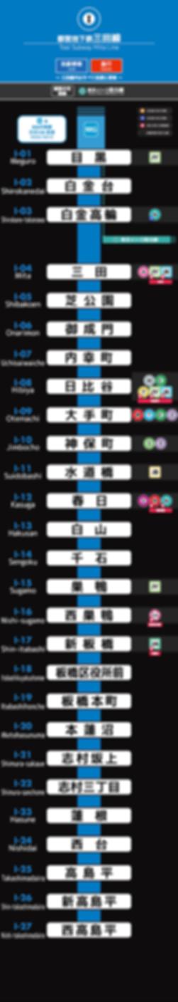 都営地下鉄三田線_2019-09-01.png