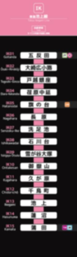 東急池上線_2019-09-23.png