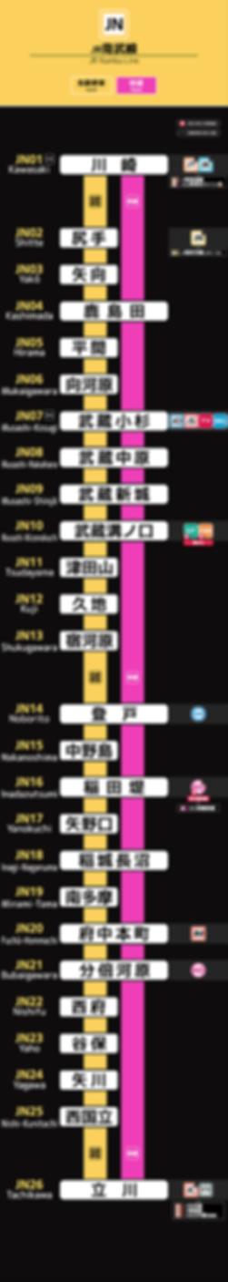JR南武線_2019-08-08.png