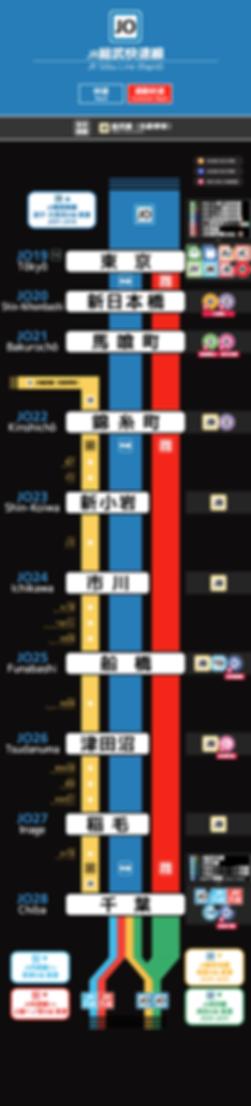 JR総武快速線_2019-05-06.png