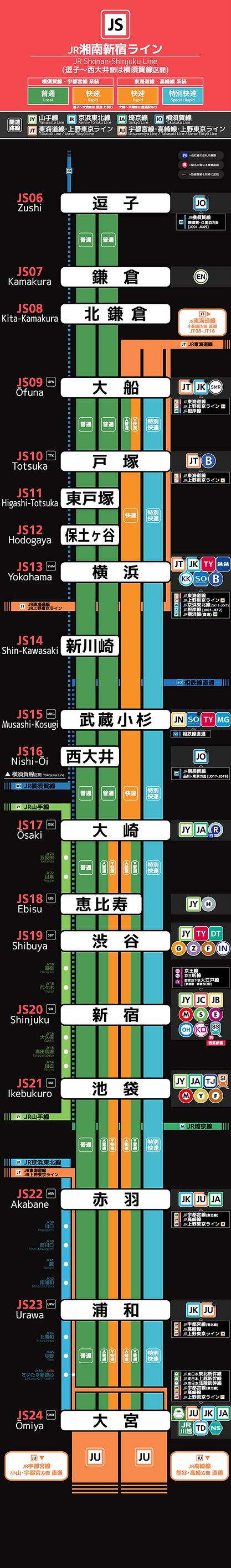 JR湘南新宿ライン2_2020-03-06.png