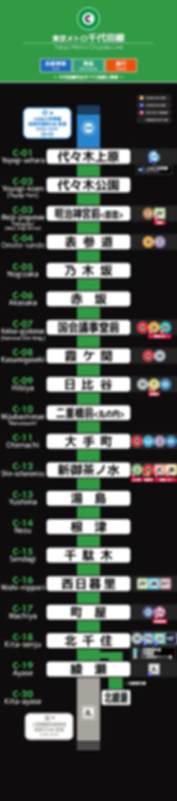 東京メトロ千代田線_2020-03-20.png