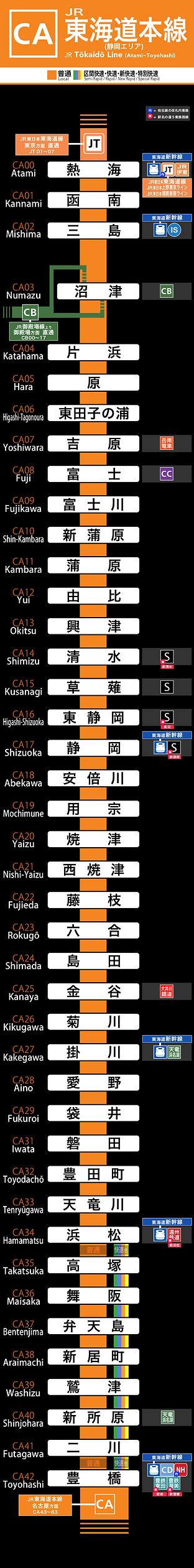 JR東海道本線(静岡エリア)220181025.png