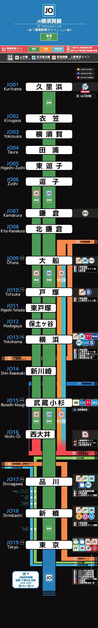 JR横須賀線_20210307.png