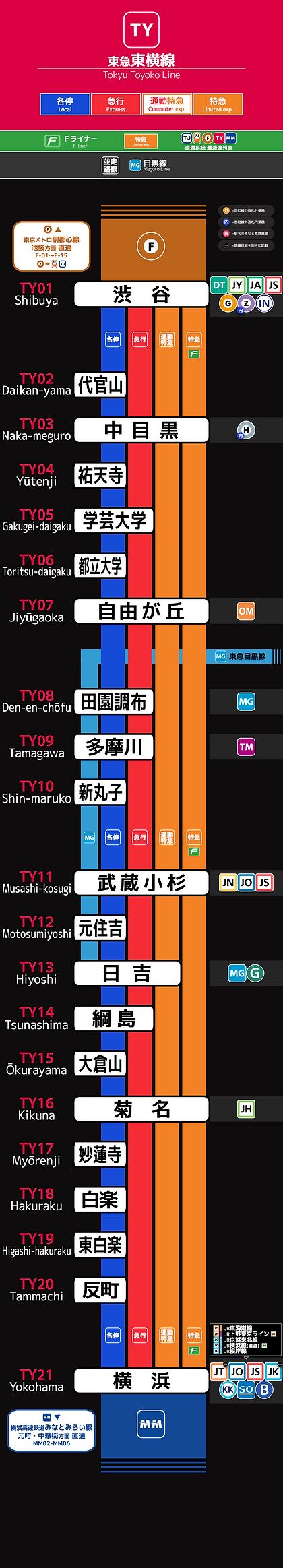 東急東横線_2020-02-28.png