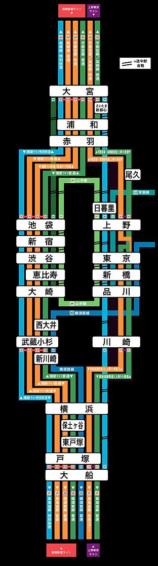 上東-湘新関係図20180806.png