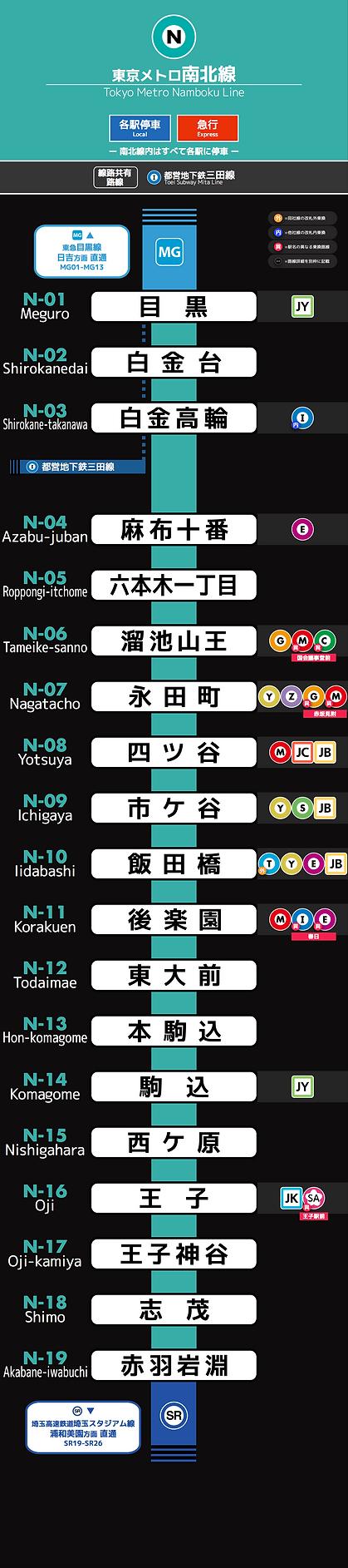 東京メトロ南北線_2019-05-25.png