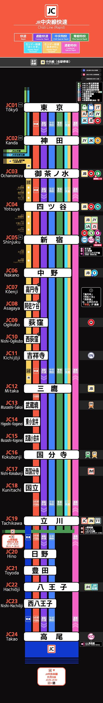 JR中央線快速2_2020-03-01.png