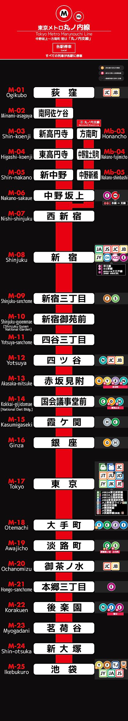 東京メトロ丸ノ内線_2019-05-22.png