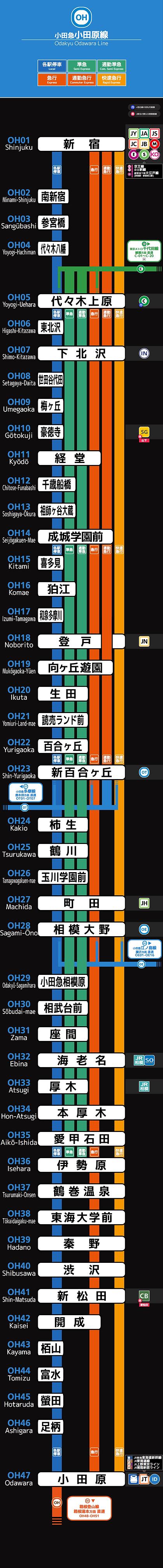 小田急小田原線_2019-04-21.png