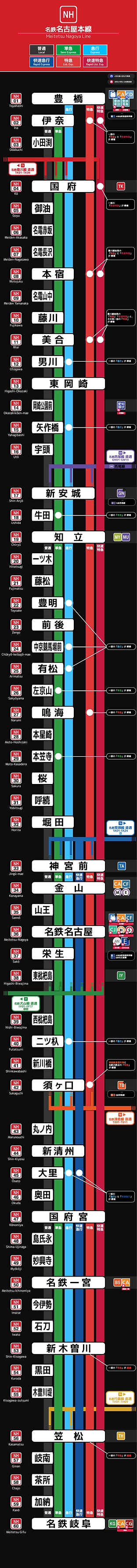 名鉄名古屋本線.png
