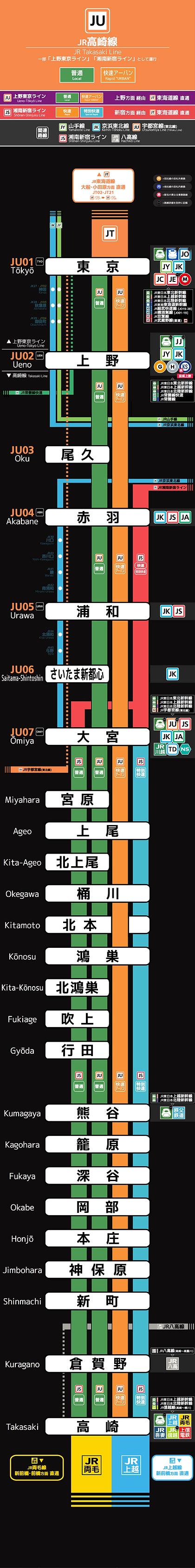JR高崎線_20210307.png