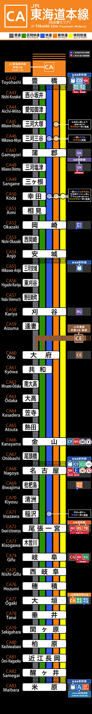 JR東海道本線(名古屋エリア)20181025.png