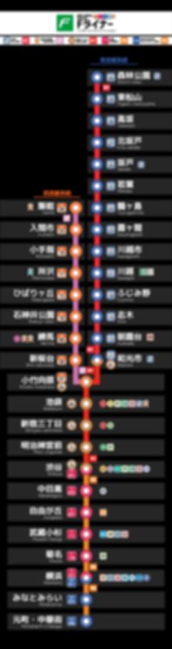 Fライナー運行図2.png