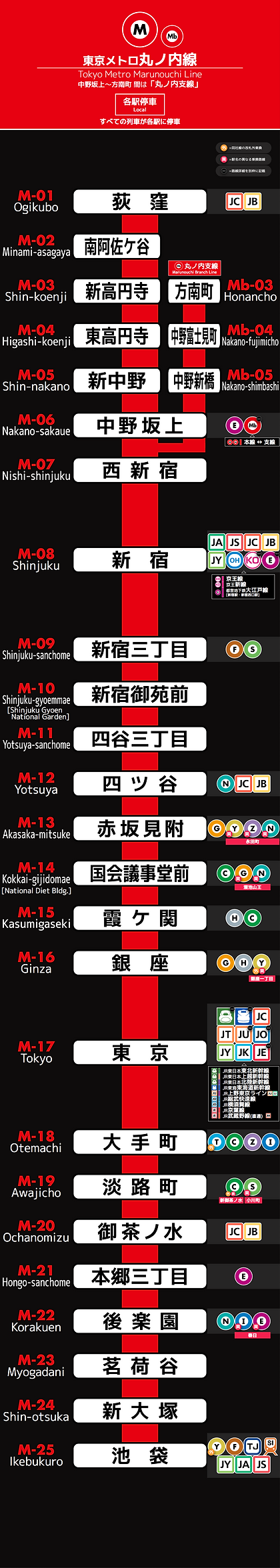 東京メトロ丸ノ内線_20210307.png