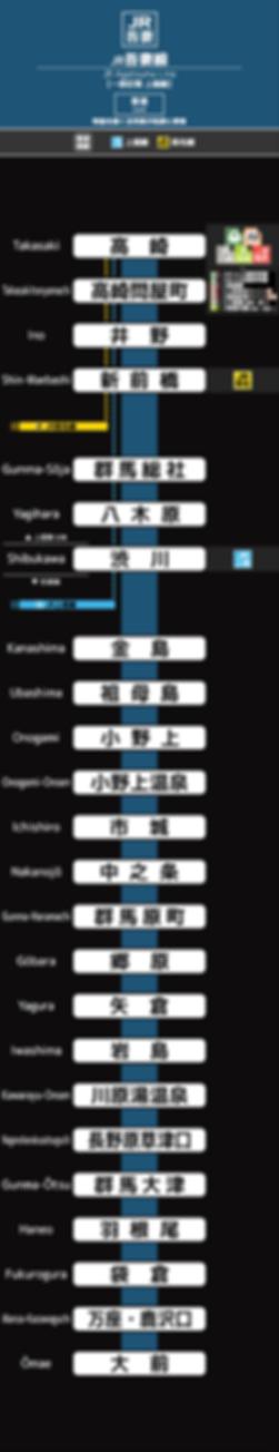 JR吾妻線_2019-04-25.png