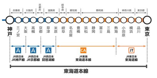 東海道本線 全線路線図