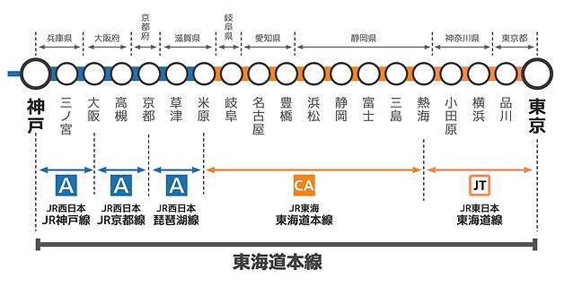 東海道本線全線路線図.png