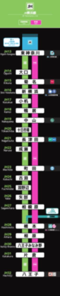 JR横浜線_2019-08-08.png
