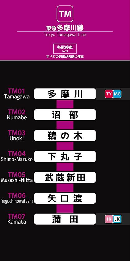 東急多摩川線_2019-09-23.png