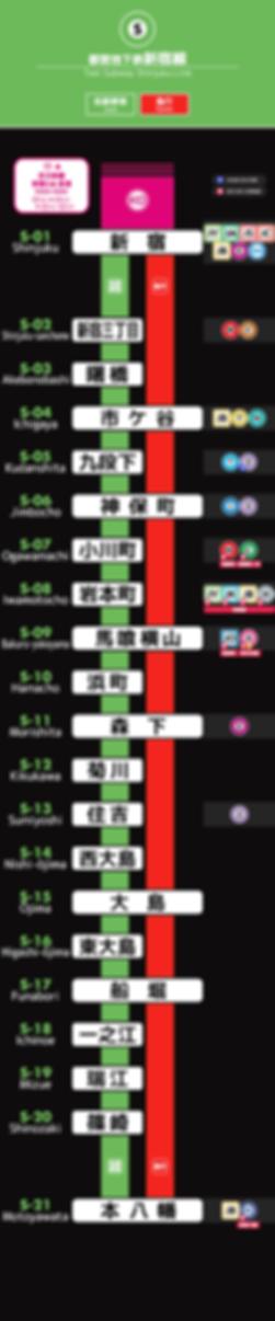 都営地下鉄新宿線_2019-09-04.png