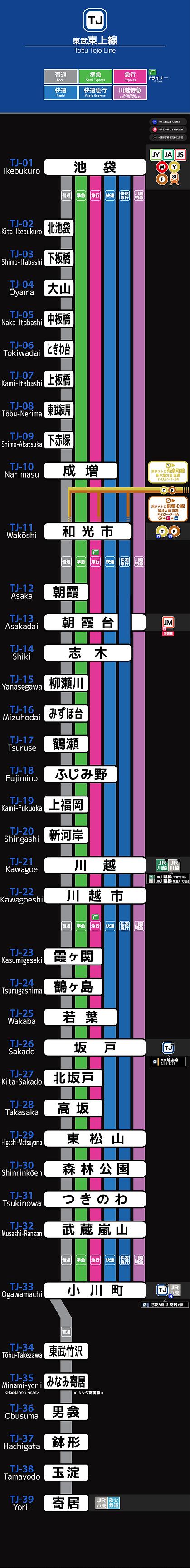 東武東上線_20210307.png