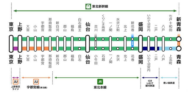 東北本線平行新幹線図_2_2019-04-29.png
