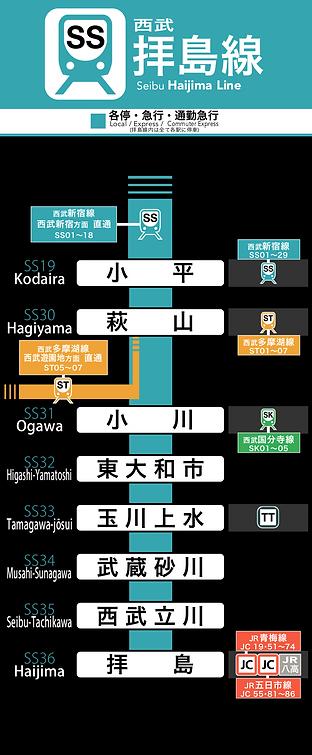 西武拝島線20180901.png