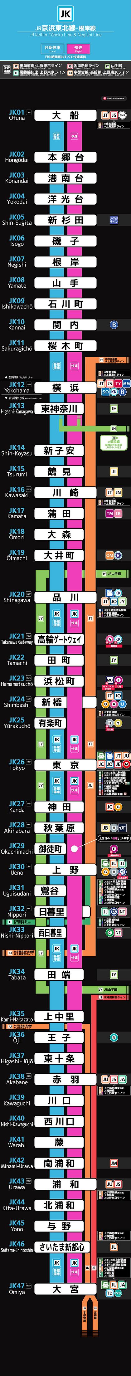 JR京浜東北線_根岸線2_2020-02-26.png