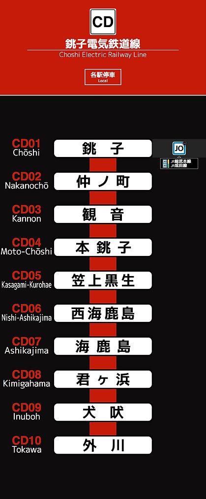 銚子電気鉄道線_2019-04-23.png