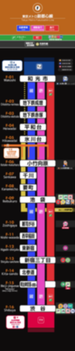 東京メトロ副都心線_2020-03-02.png