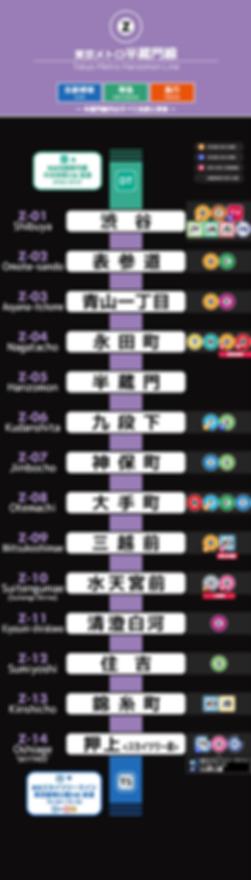東京メトロ半蔵門線_2019-10-06.png