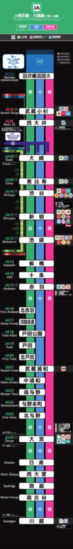 JR埼京線路線図