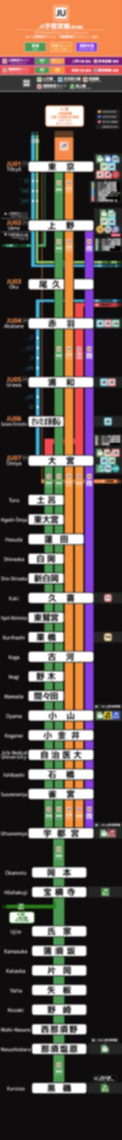 JR宇都宮線_2019-10-07.png