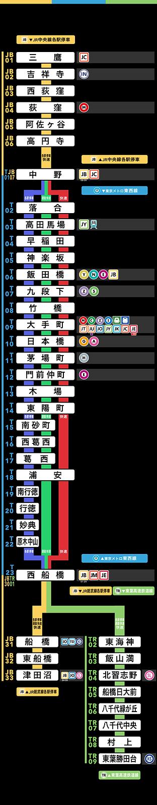東西線基準直通路線図20180905.png